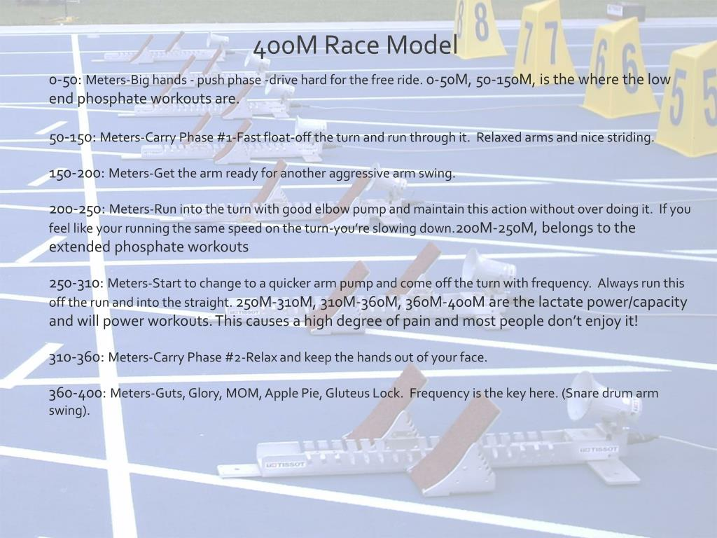 PPT - Training HS Sprints 12-14 weeks By: Mike Cunliffe Head