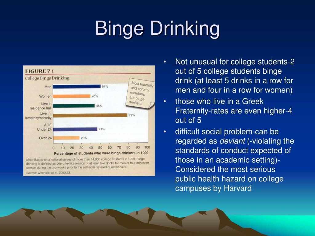 a problem of binge drinking on college campuses