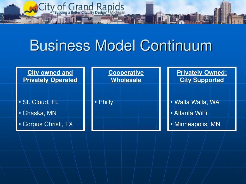 Business Model Continuum