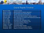 grand rapids timeline