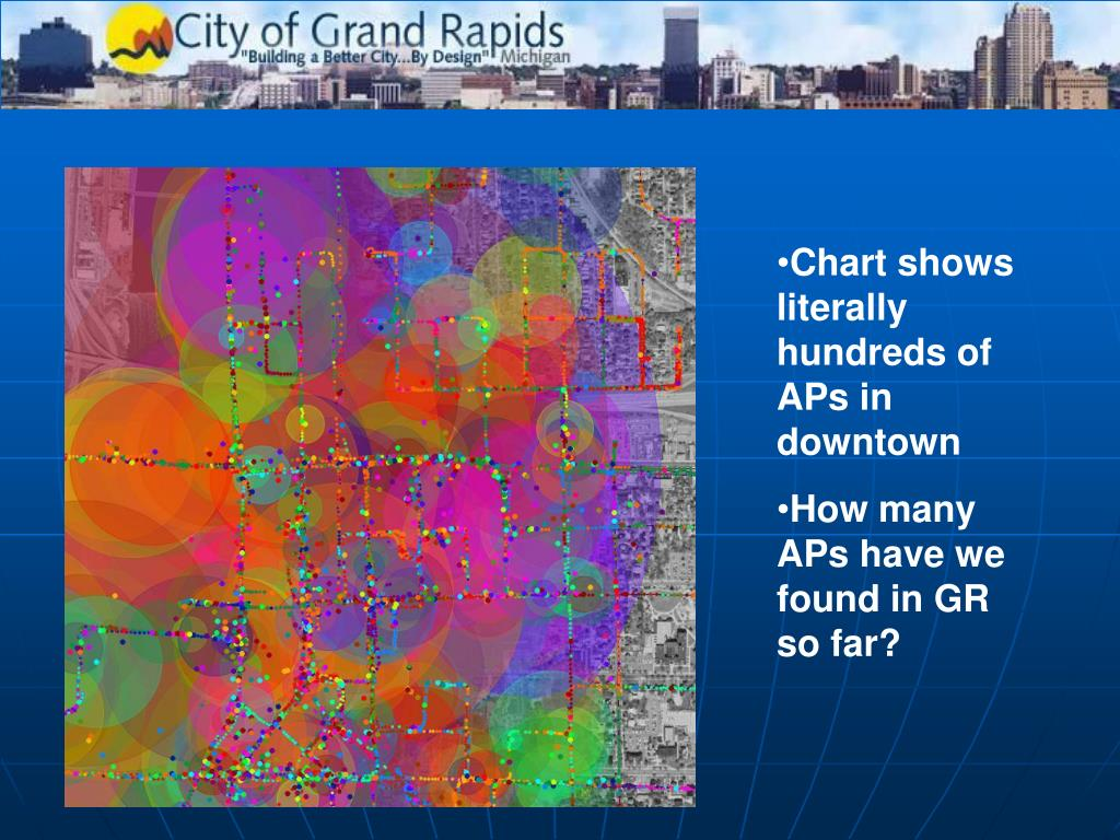Chart shows literally hundreds of APs in downtown