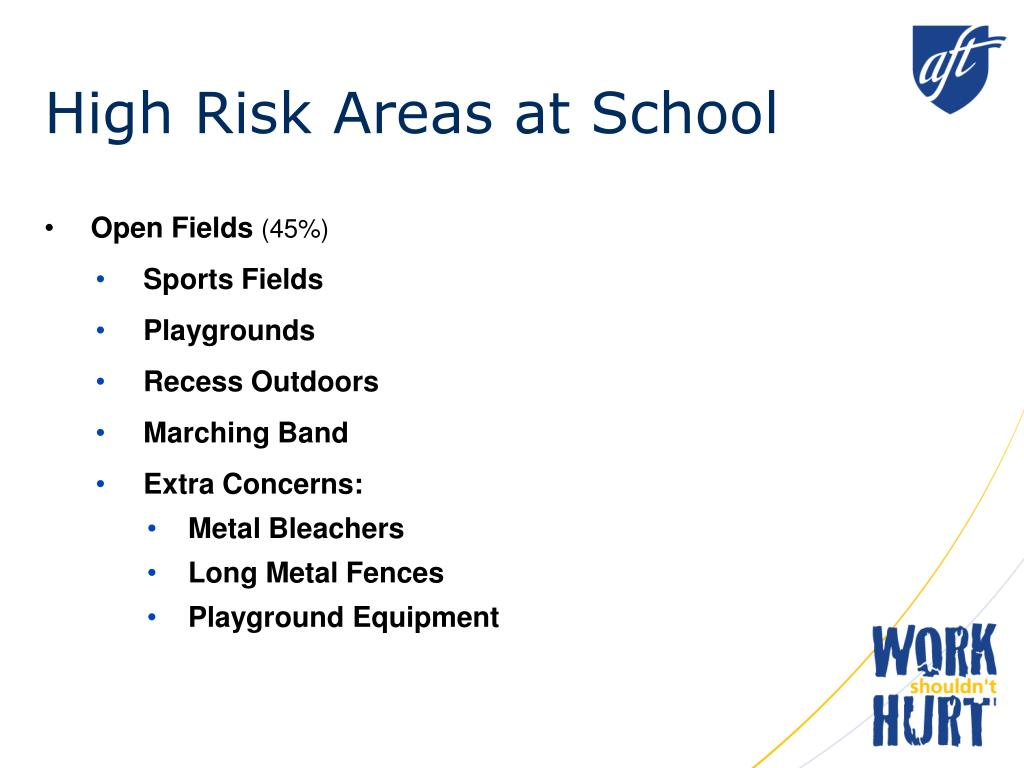 High Risk Areas at School