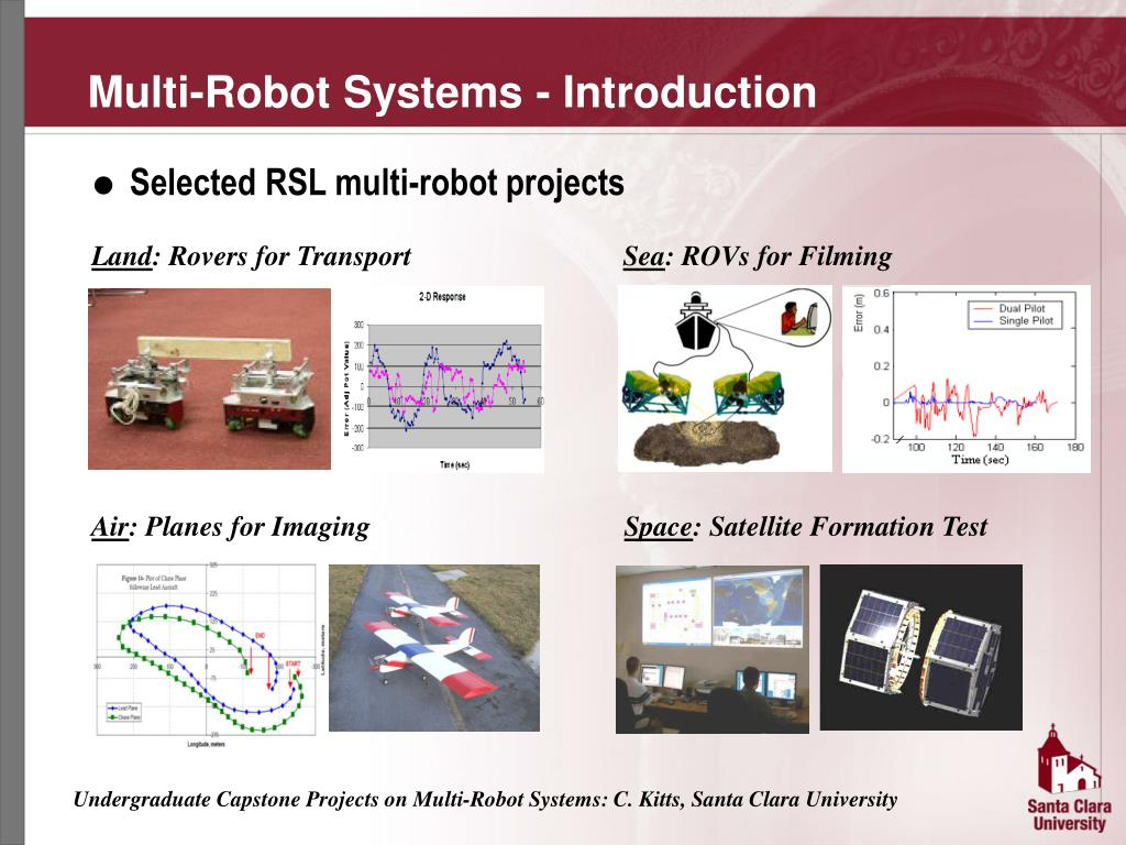 Multi-Robot Systems - Introduction
