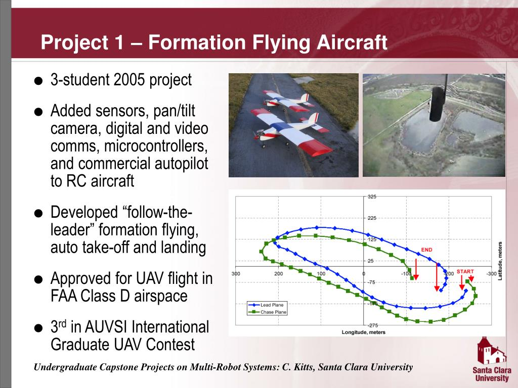 Project 1 – Formation Flying Aircraft