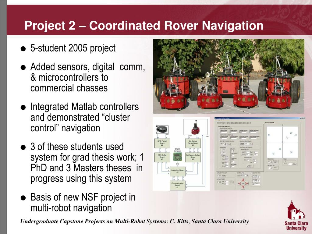 Project 2 – Coordinated Rover Navigation