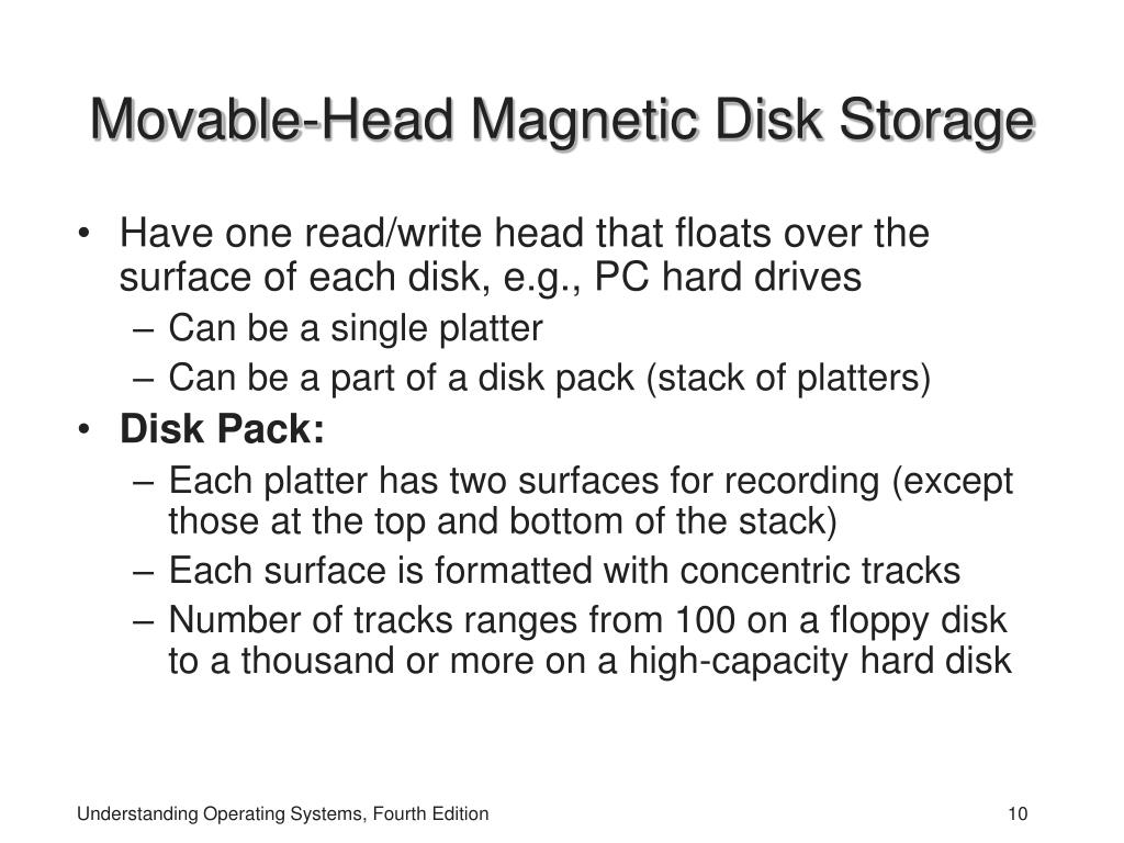 Movable-Head Magnetic Disk Storage