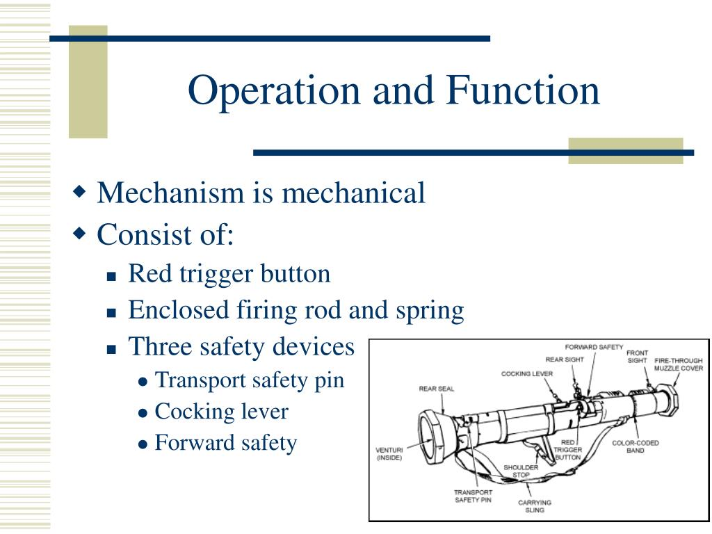 Operation and Function