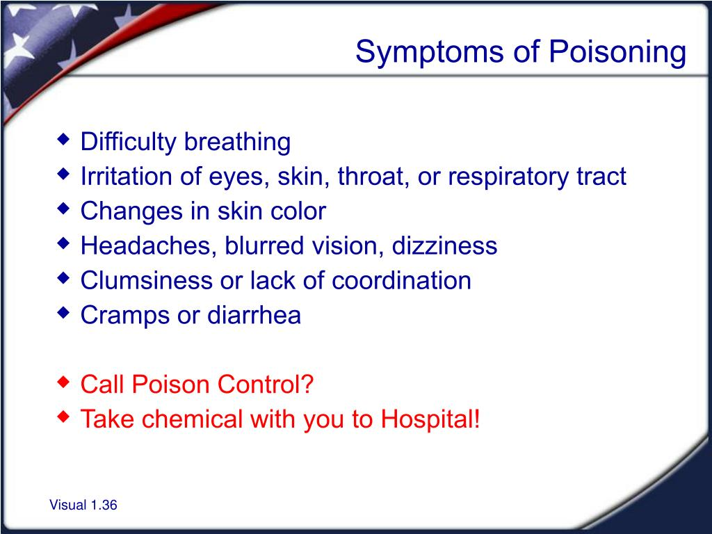 Symptoms of Poisoning