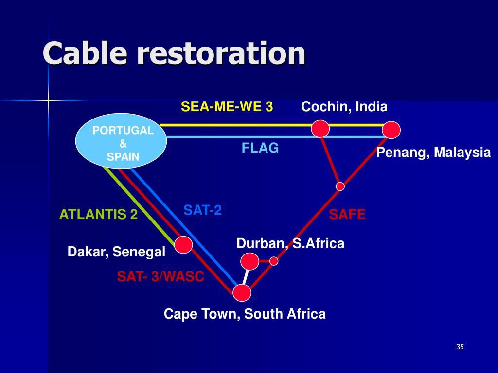 Cable restoration