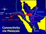connectivity via malaysia