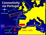 connectivity via portugal