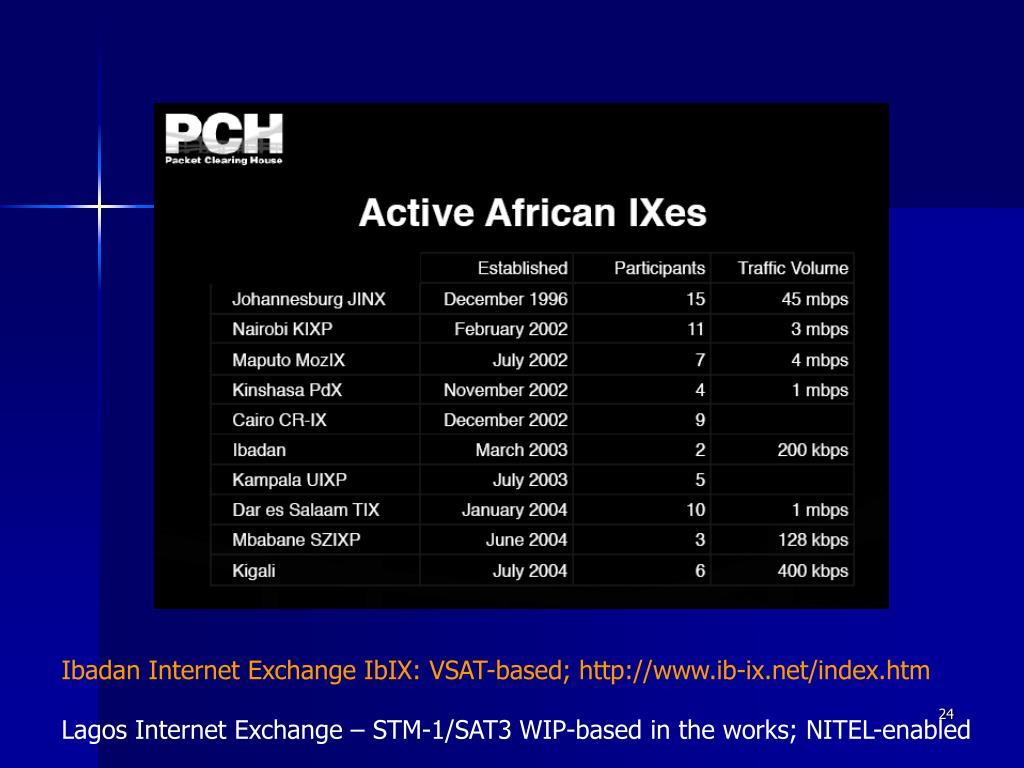 Ibadan Internet Exchange IbIX: VSAT-based; http://www.ib-ix.net/index.htm