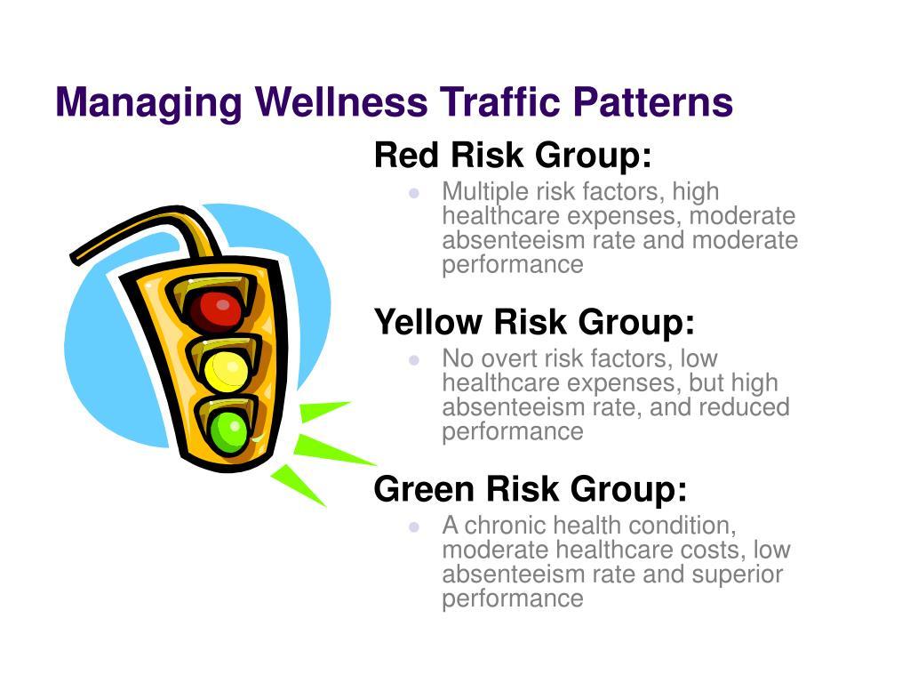 Managing Wellness Traffic Patterns