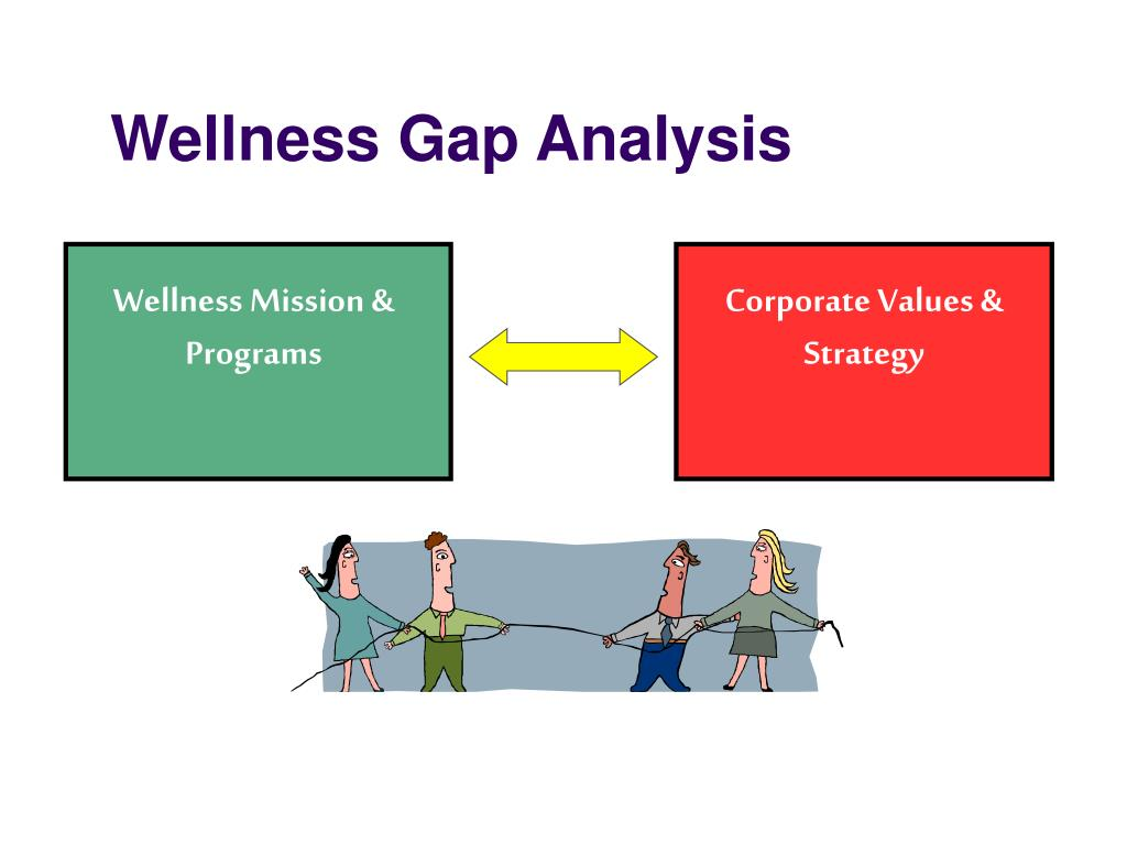 Corporate Values & Strategy