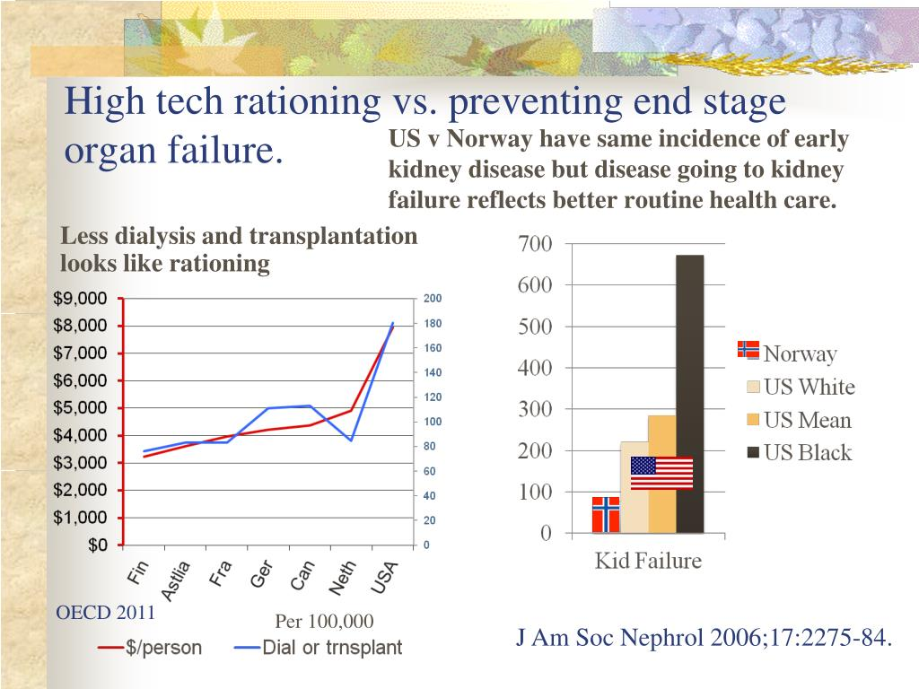 High tech rationing vs. preventing end stage organ failure.