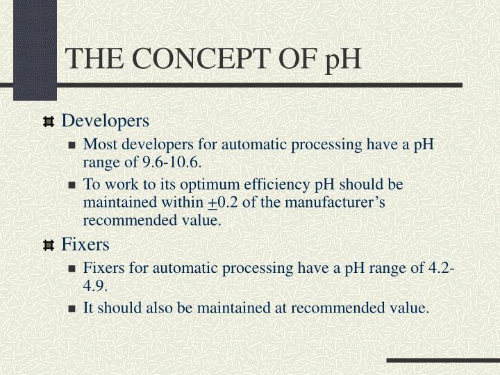 The concept of ph1