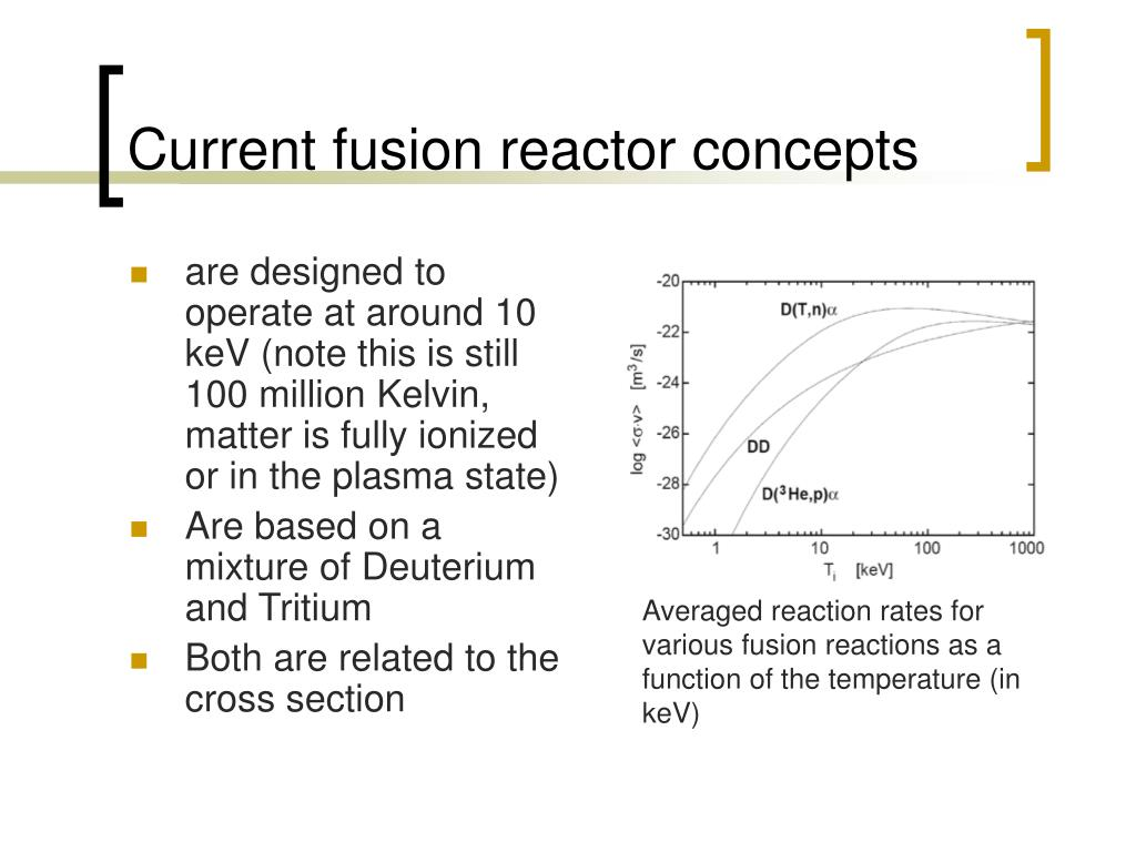 Current fusion reactor concepts