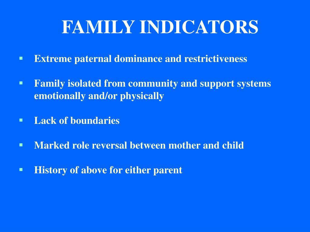 FAMILY INDICATORS