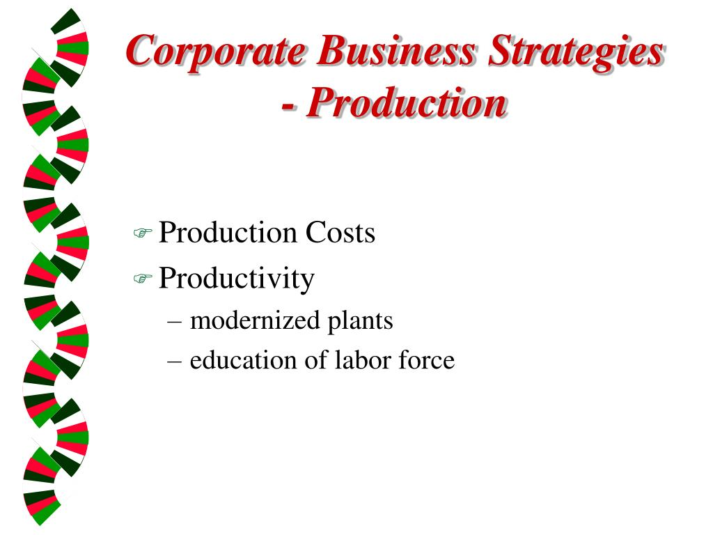 Corporate Business Strategies - Production