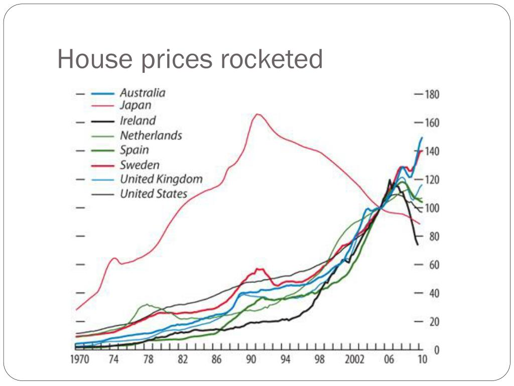House prices rocketed