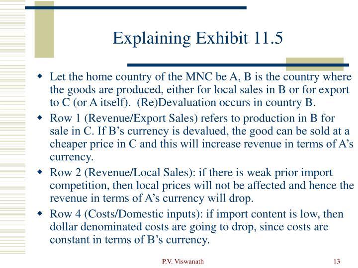 Explaining Exhibit 11.5