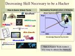 decreasing skill necessary to be a hacker
