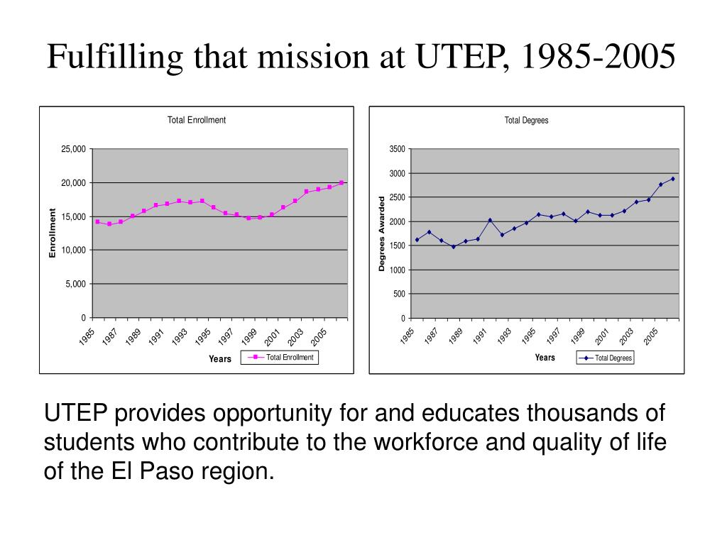 Fulfilling that mission at UTEP, 1985-2005