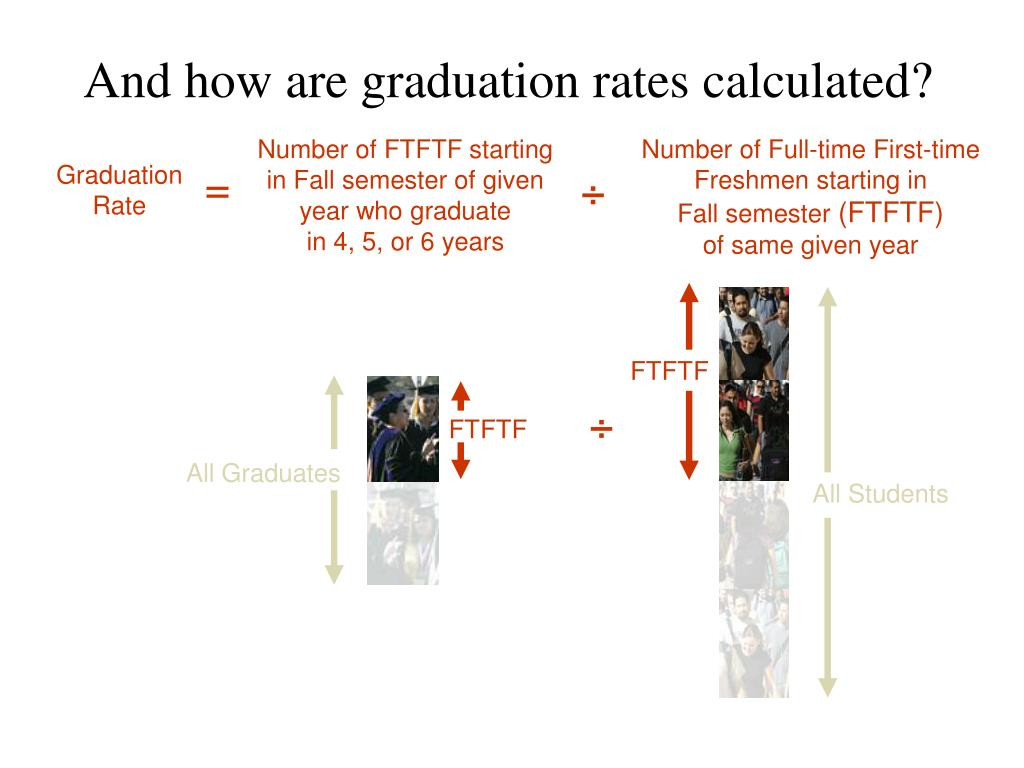 And how are graduation rates calculated?