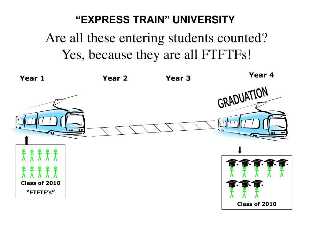 """EXPRESS TRAIN"""