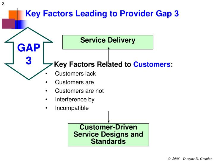 Key factors leading to provider gap 3