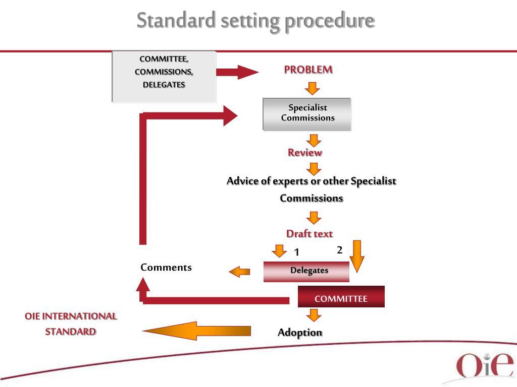 Standard setting procedure