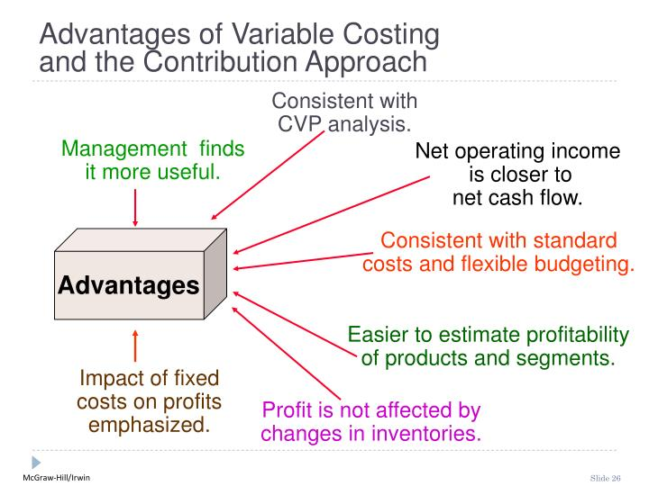 variable costing A variable cost of this product would be the direct material, ie, cloth, and the direct labor if it takes one laborer 6 yards of cloth and 8 hours to make a shirt, then the cost of labor and cloth increases if two shirts are produced.