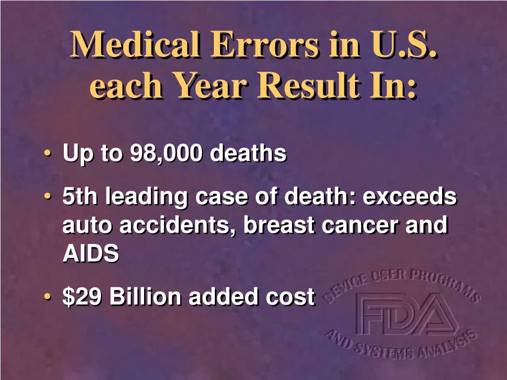Medical Errors in U.S. each Year Result In: