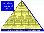 wooden s pyramid of success