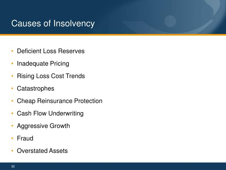 Causes of Insolvency