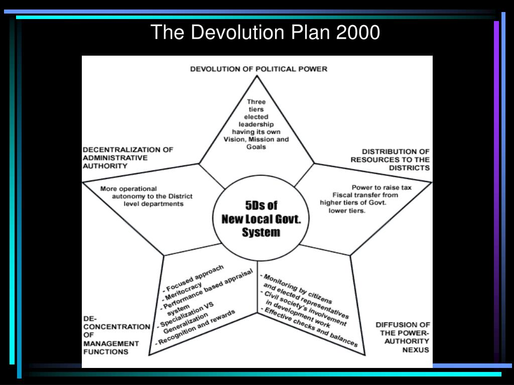 The Devolution Plan 2000