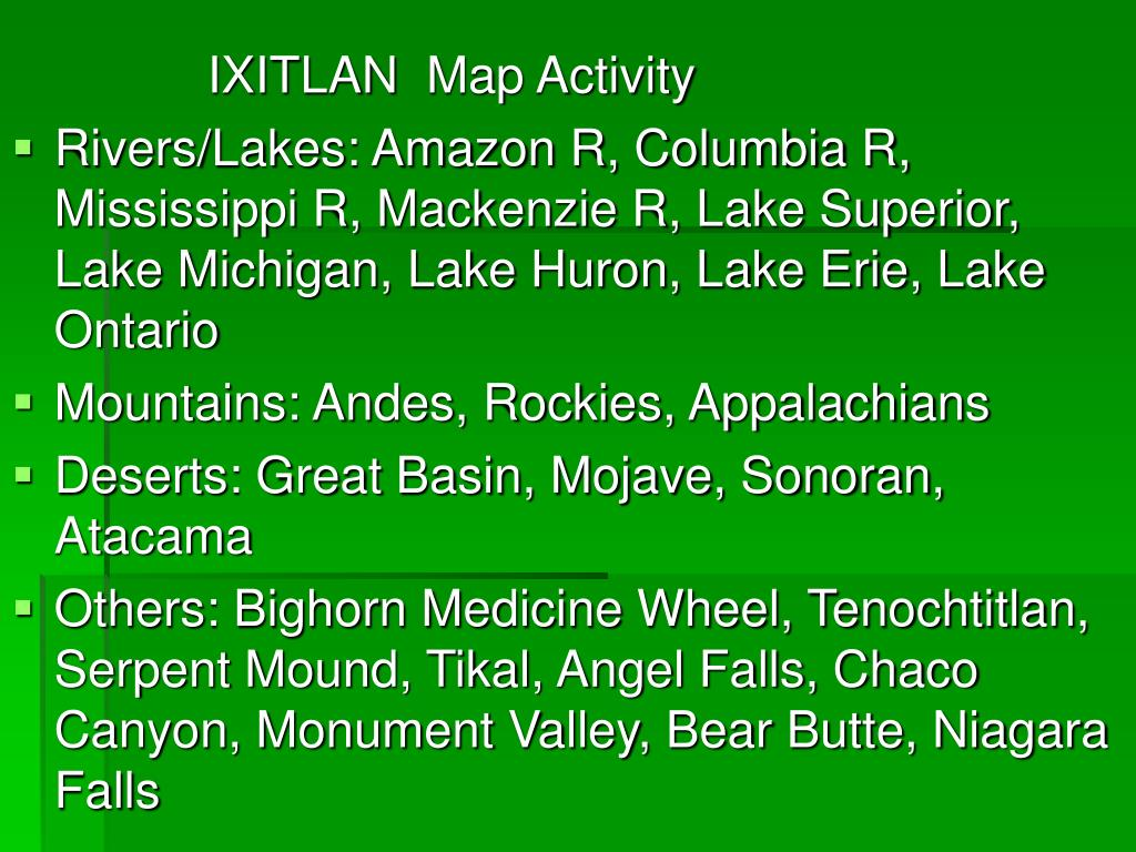 IXITLAN  Map Activity