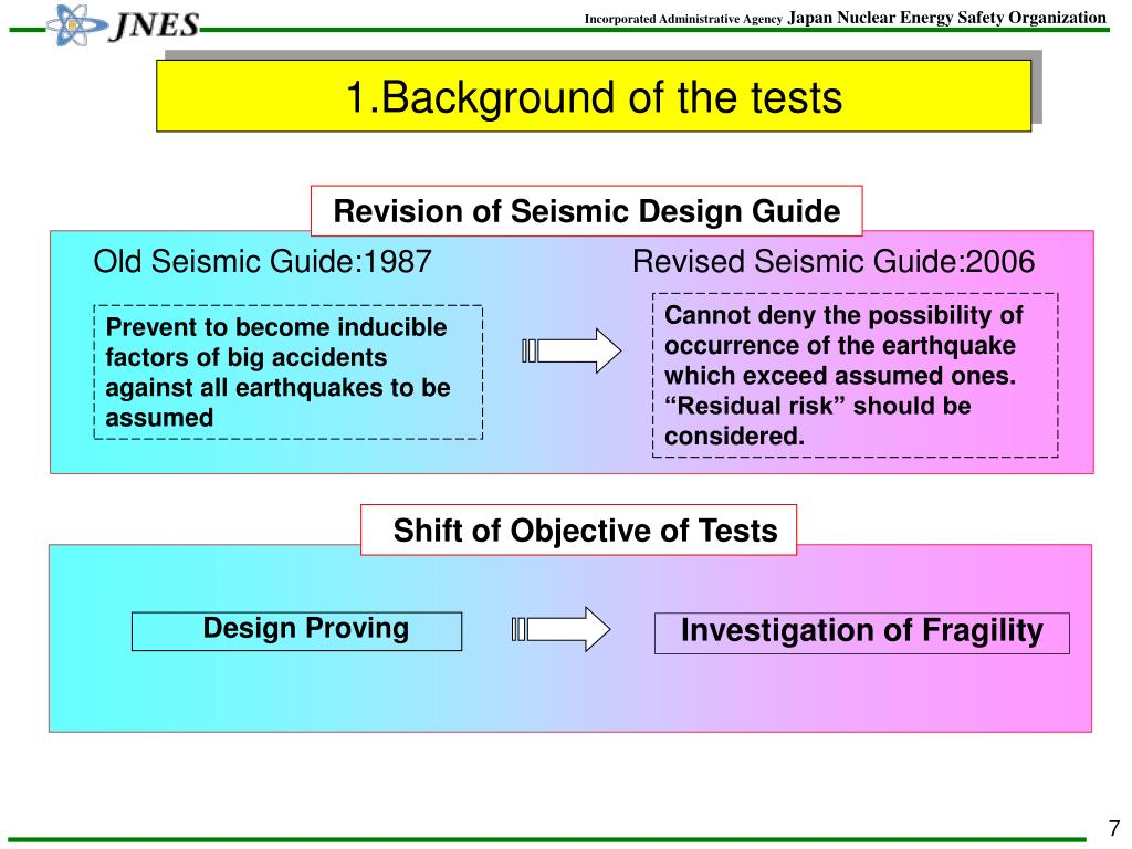 1.Background of the tests