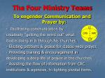 the four ministry teams24