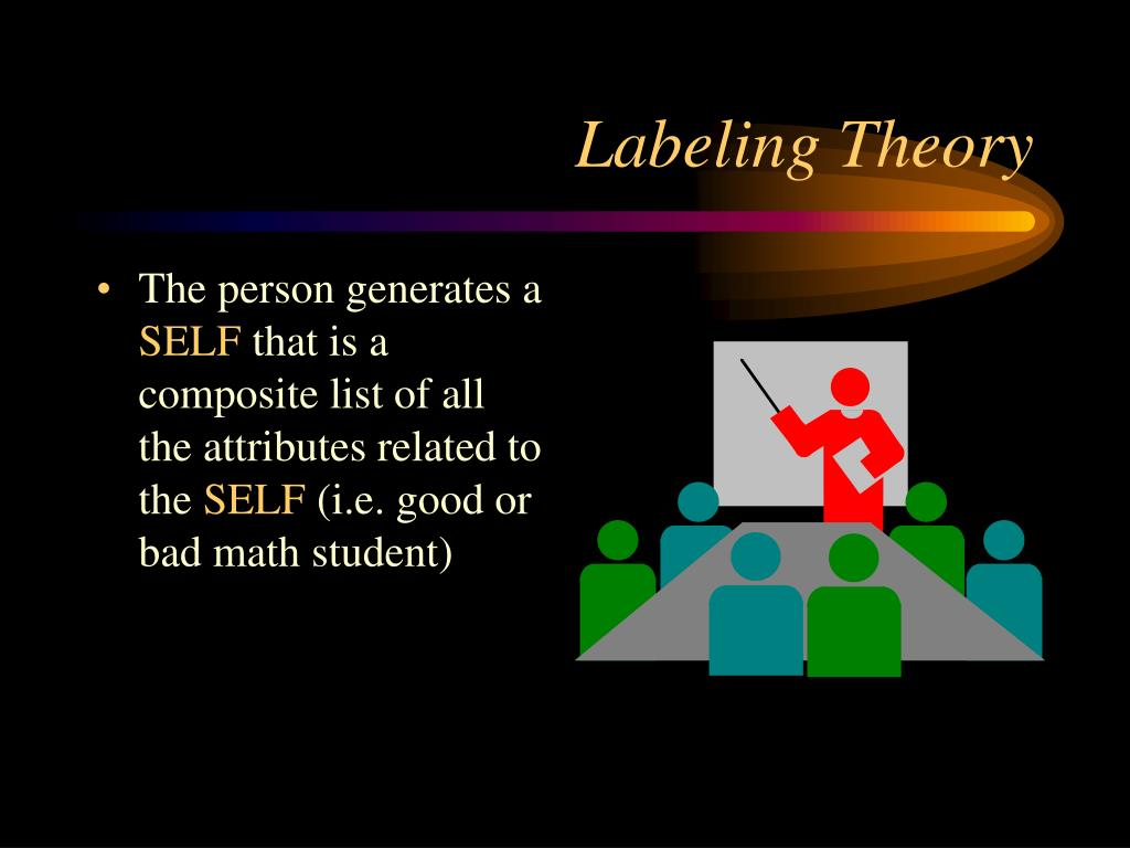 Labeling Theory