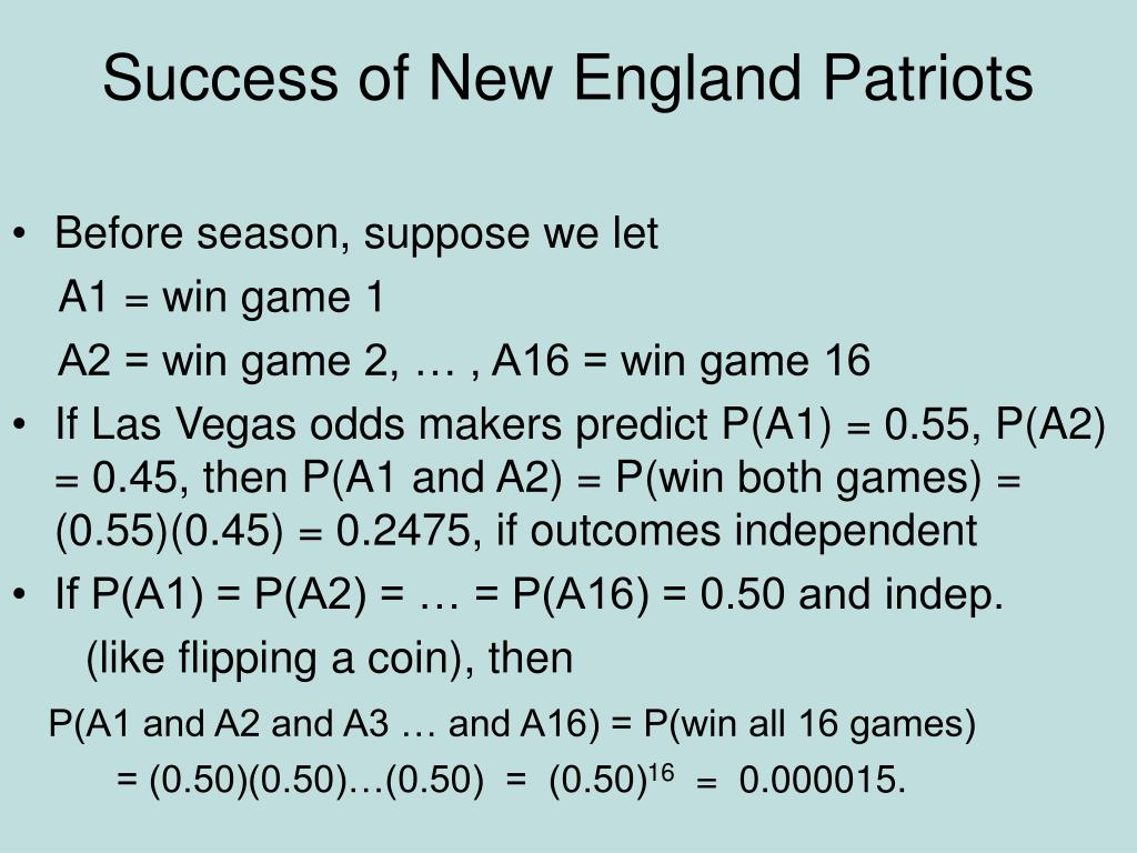 Success of New England Patriots
