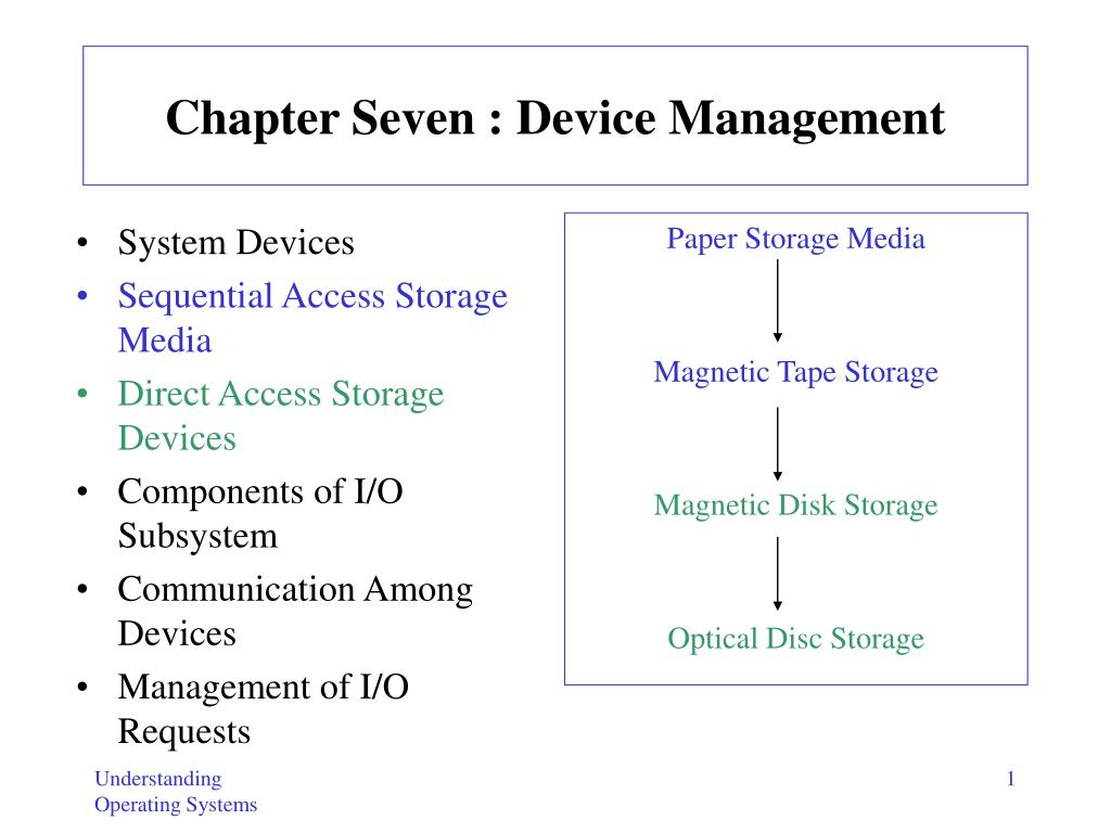 chapter seven device management l.