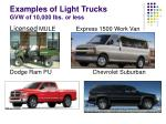 examples of light trucks gvw of 10 000 lbs or less