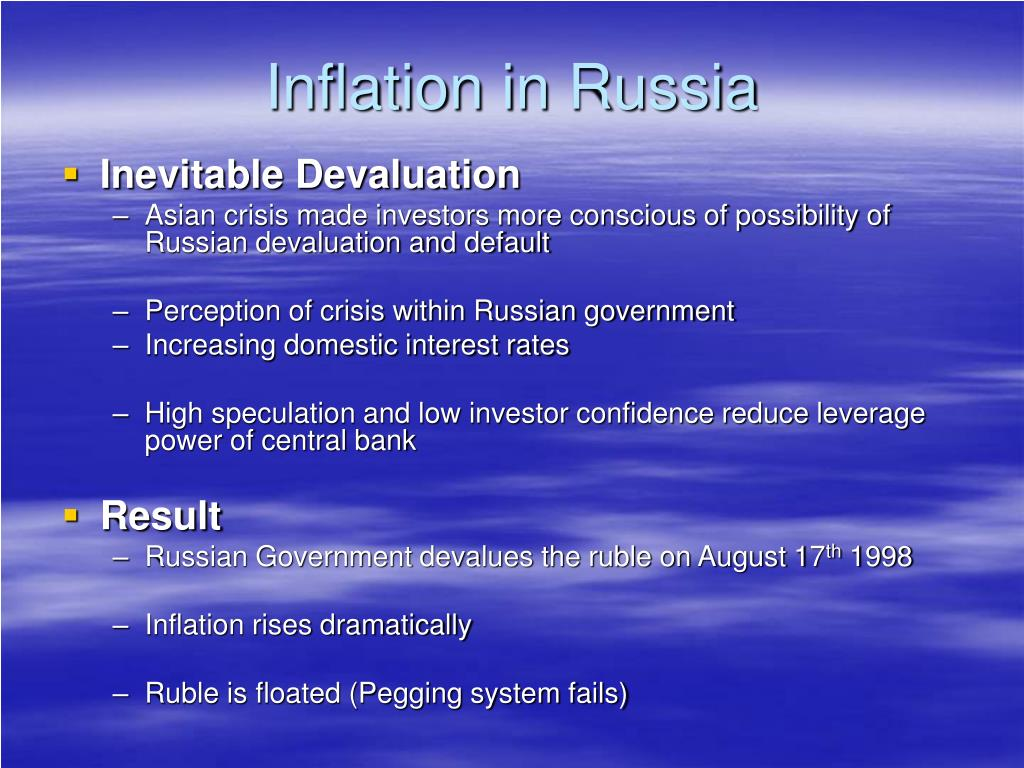 Inflation in Russia