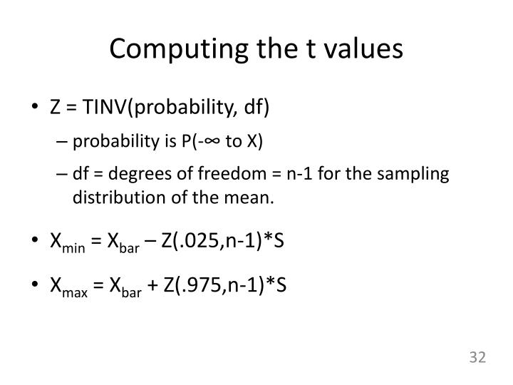 Computing the t values