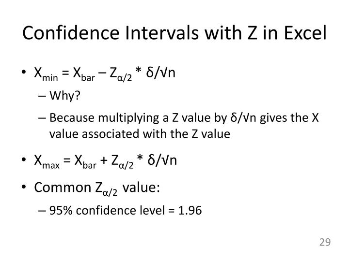 Confidence Intervals with Z in Excel