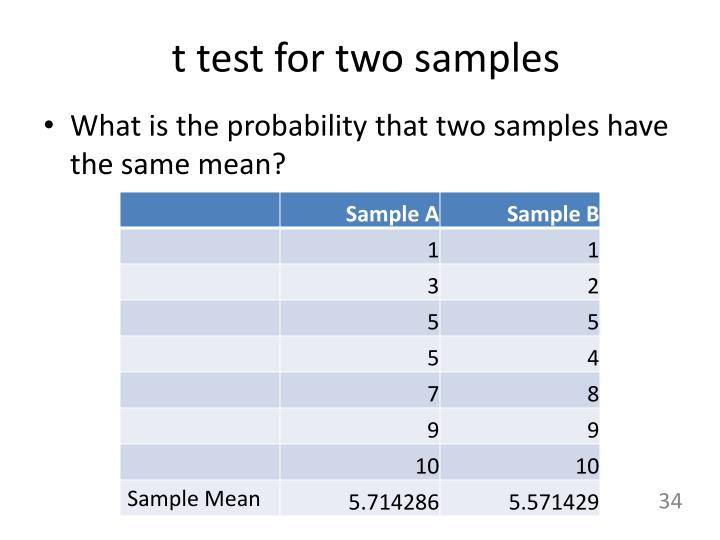 t test for two samples