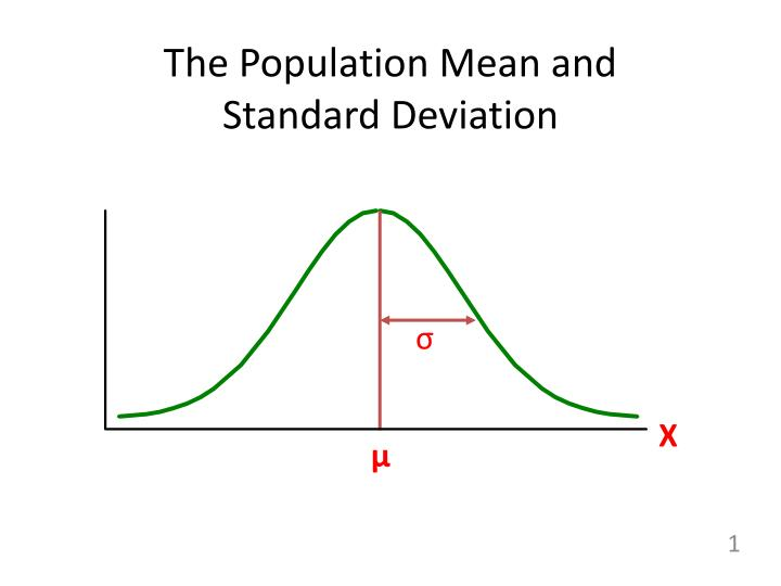 The population mean and standard deviation