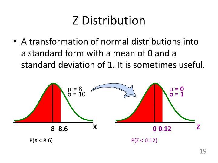 Z Distribution
