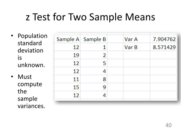z Test for Two Sample Means